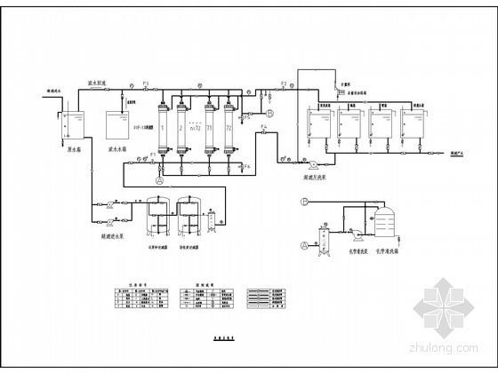 uasb反应器cad图资料下载-[吉林]污水处理工程工艺设计