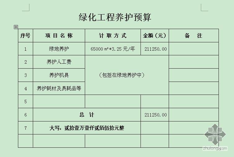 上海某垃圾焚烧厂厂区绿化养护工程投标书