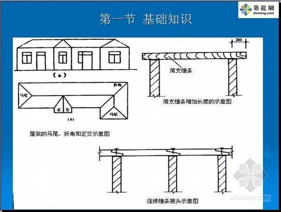 厂库房大门、特种门及木结构定额及清单计价入门讲义(实例解析)图解29页