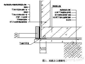 潍坊某医院综合楼地下室防水施工方案(TS复合防水卷材)