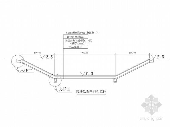 河道整治工程施工图