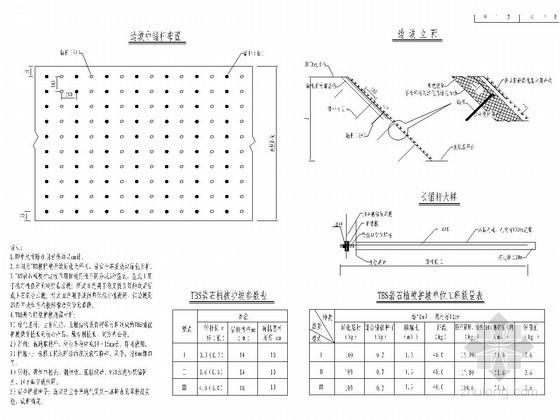 路基防护工程设计图(TBS)