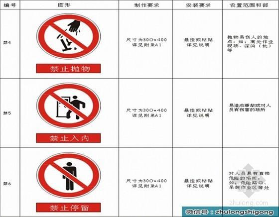 建筑工程施工现场安全文明标志标准化做法