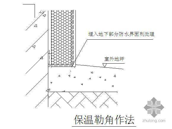 北京某外墙立面大面积外墙保温施工工艺(挤塑板)