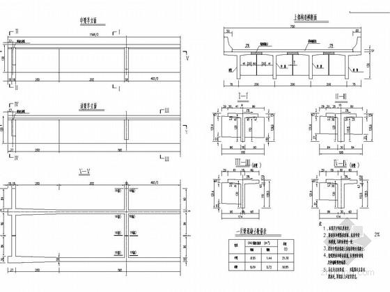 7×16m钢筋混凝土T梁桥施工图(26张)