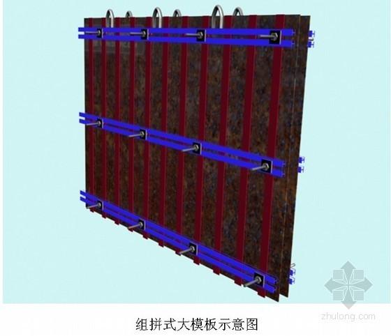 [河北]住宅小区剪力墙大钢模板施工方案(中建)