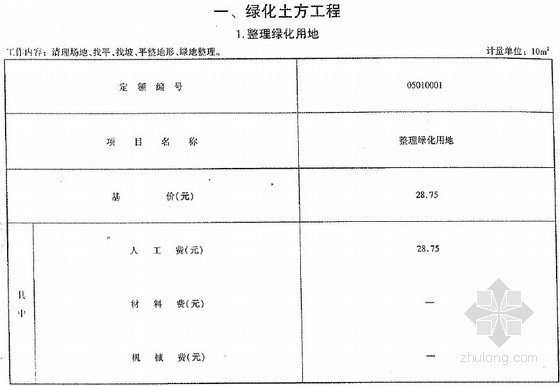 2013版云南省园林绿化工程消耗量定额(全册130页)