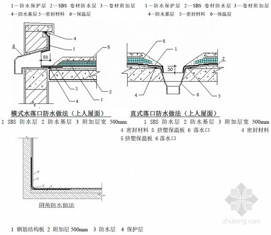 [四川]住宅楼工程防水施工方案(SBS防水卷材 JS涂抹防水)