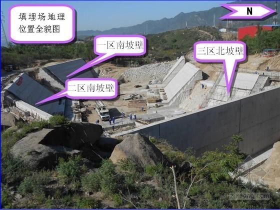 [QC成果]提高安全填埋场现浇混凝土坡壁尺寸合格率