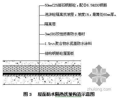 平屋面找坡保温层泡沫混凝土施工工法(2008年)