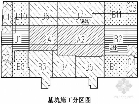 [上海]信息中心基坑排桩与复合土钉支护降水施工方案