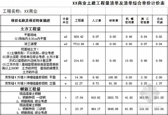 [山东]住宅楼及别墅建筑安装工程量清单计价实例(施工总承包合同地下室)-土建工程量清单及清单综合单价计价表