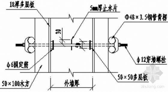 某大型工程模板技术交底资料下载-中山某大型综合建筑工程模板施工方案(多层板)
