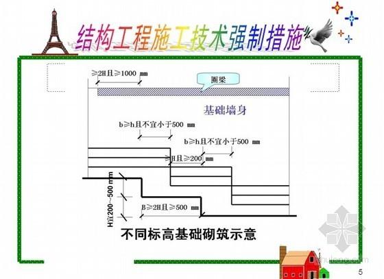 建筑工程施工技术强制措施讲座PPT(强力推荐)