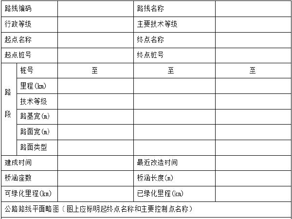 乡村公路养护管理台帐、图表等制度