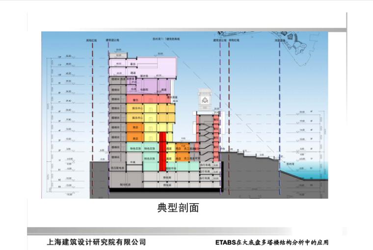 ETABS在大底盘多塔楼结构分析中的应用_8