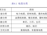【全国】电气工程量计算规则(共190页)