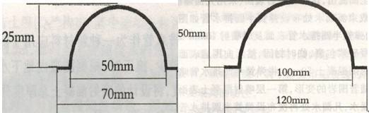 弹簧半圆排水管在隧道防排水中的应用