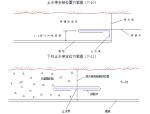 隧道工程防排水专项施工方案