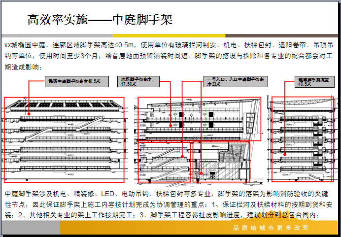 大型商业项目精装修工程管控要点讲解(图文并茂)