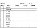 工程进度计划管理办法用表