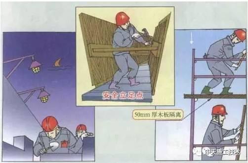 基坑支护漫画施工_8