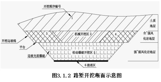 高速公路施工作业标准化(103页)
