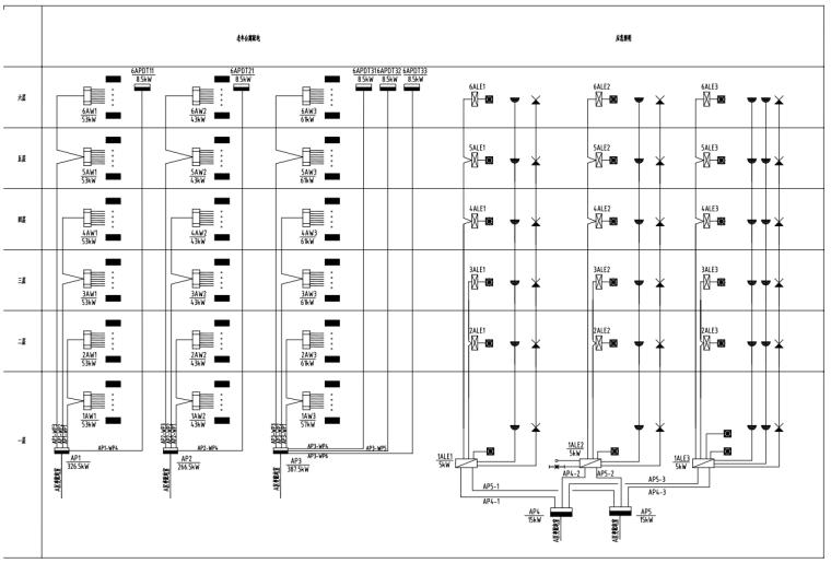 北方-养老公寓工程强电图纸