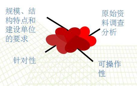 【中建五局】项目技术管理(房建,共55页)_3