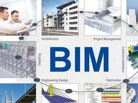 设计院为什么要做全员BIM