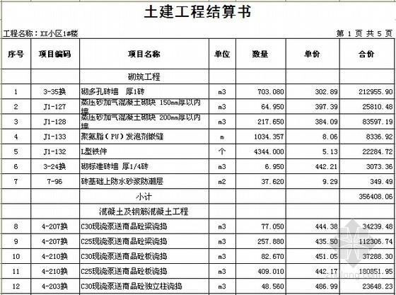 [浙江]2栋住宅楼(含地下室)建筑工程量计算及预算书(含施工图纸)-土建工程结算书