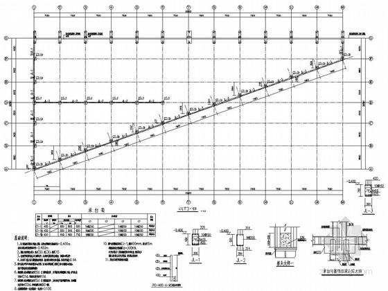 [湖北]两栋单层门式刚架轻型房屋钢结构仓库结构施工图
