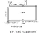 框剪结构住宅楼工程临时用电工程施工方案(55页)