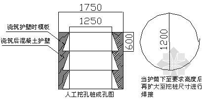 双孔框架地道桥工程施工方案(防护桩 支撑桩 抗移桩)