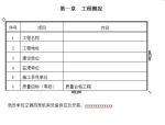 中山市某空调热泵机房空调工程总结
