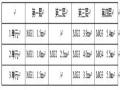 青岛基坑支护施工方案Word版(共31页)