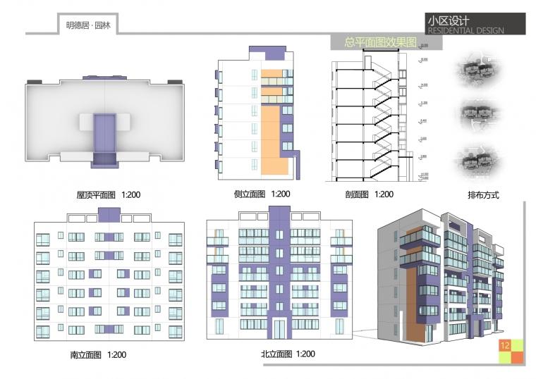 小区规划设计_14