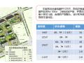[池州]住宅项目营销推广分析报告(图文并茂)