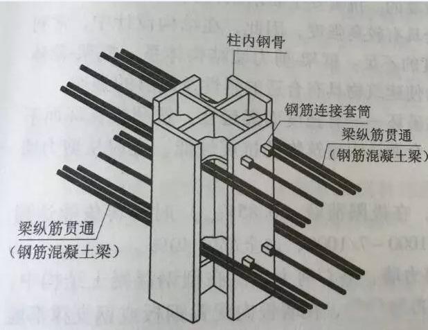 钢筋混凝土梁与型钢混凝土柱的连接在实际工程中常用做法