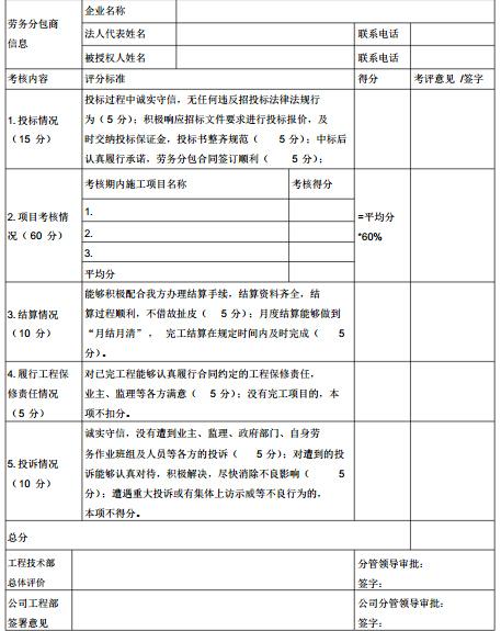 知名施工企业编制工程项目生产资源管理标准(141页)