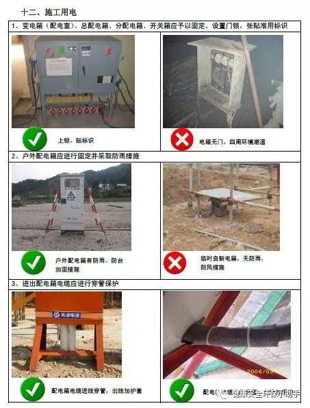 一整套工程现场安全标准图册:我给满分!_29