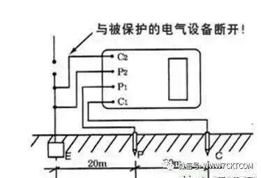 电气工程师|接地电阻测试仪的使用方法和注意事项