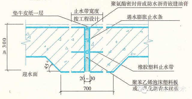 建筑工程施工细部做法之防水工程