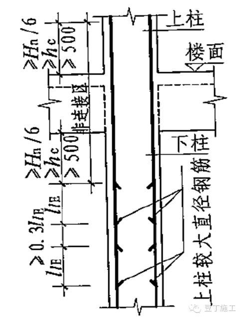 碧桂园的钢筋工程质量通病分析及防治