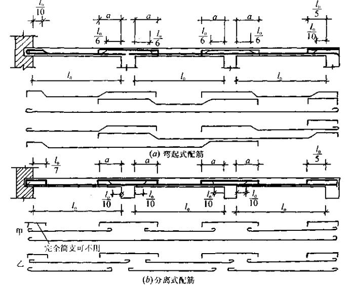 钢筋混凝土结构设计_4