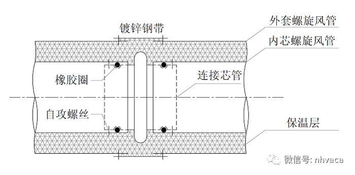 规范解读GB50243-2016《通风与空调工程施工质量验收规范》之一_26