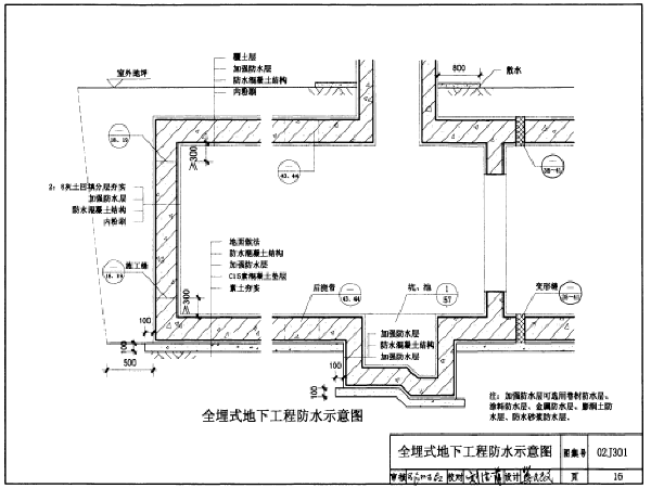 地下建筑防水构造标准图集(85页)