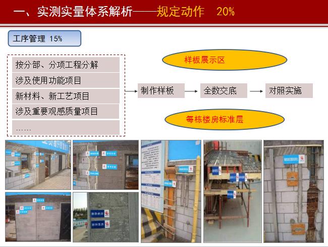 标杆房地产实测实量管理精细化培训资料(附图丰富,146页)_8