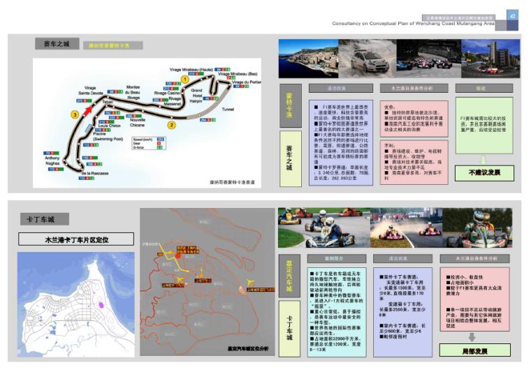 [海南]文昌滨海地区木兰港片区概念规划设计