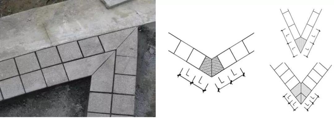 景观地面石材铺装前该如何排版?_21